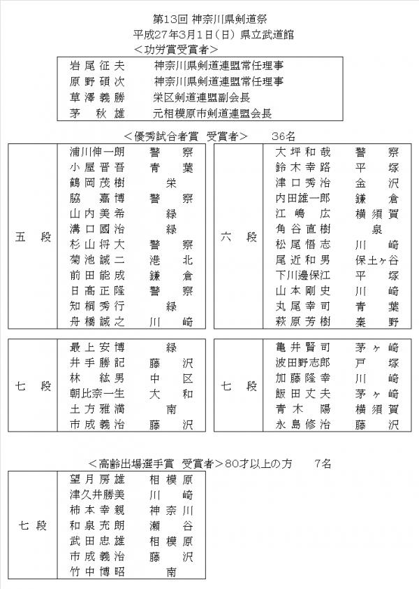 20150301_kendosai