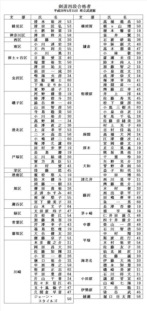 20160515_4dan