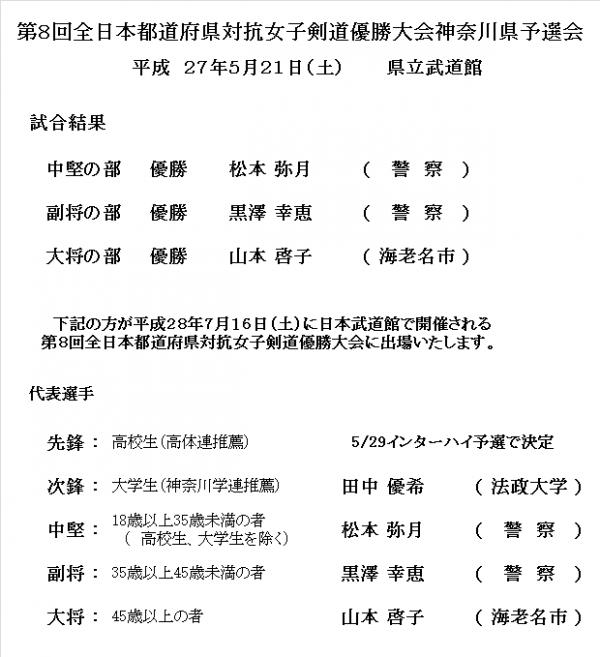 20160521_TodoufukenjyoshiKekka