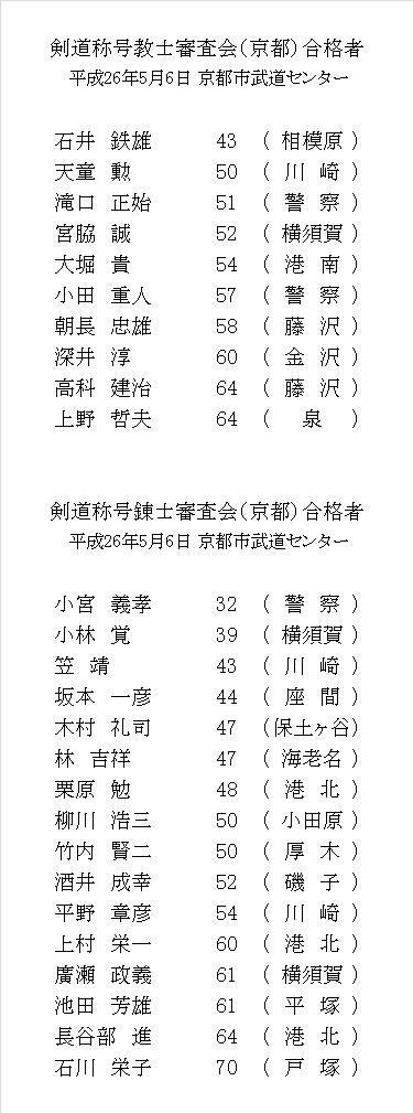 H260506-KyotoSyogo