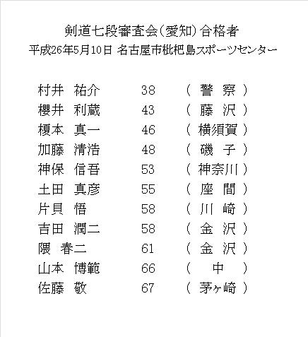 H260510-Aichi7dan