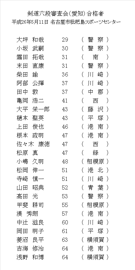 H260511-Aichi6dan