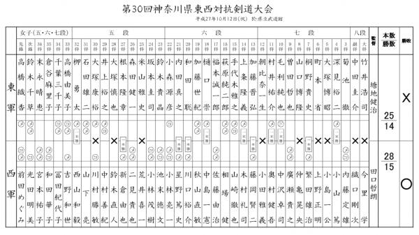 H271012_Touzaikekka