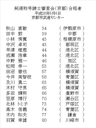 H280506_Renshi