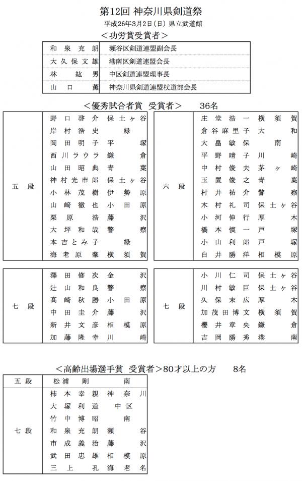 140302_kendousai