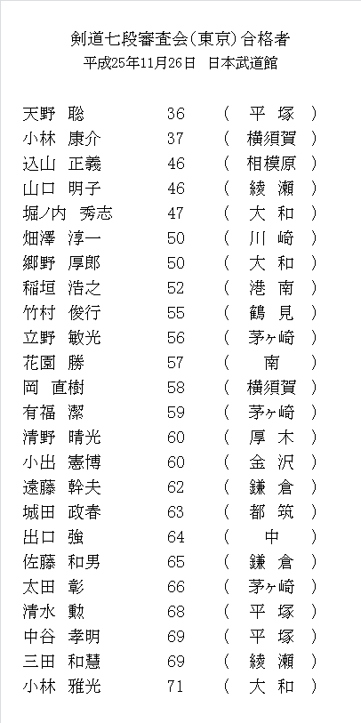 H251126-Tokyo7dan