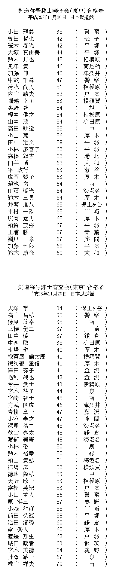 H251126-TokyoSyougo