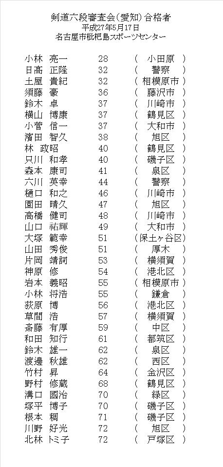 H270517_aichi-6dan