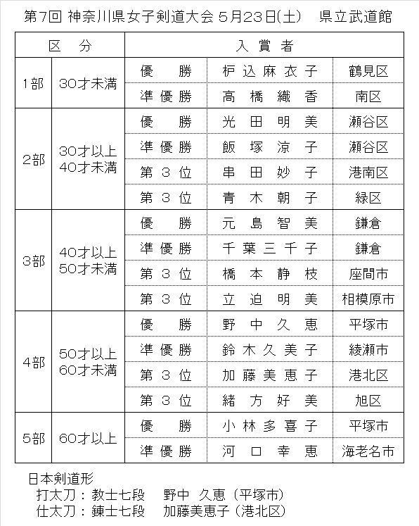 H270523_jyoshitaikai