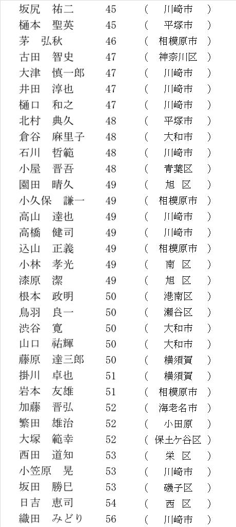 h281123_renshi-2
