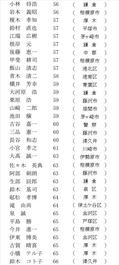 h281123_renshi-3